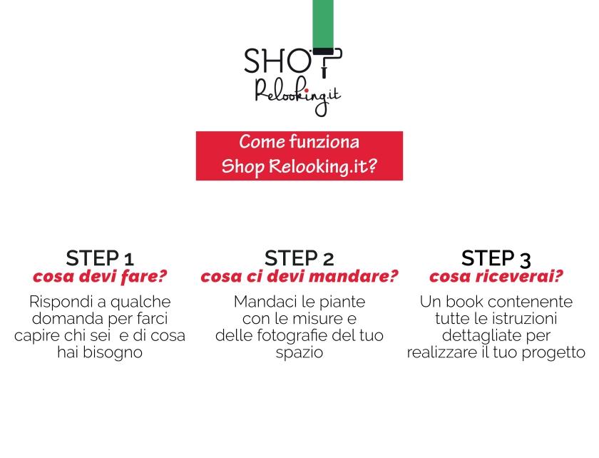 LISTINO SERVIZI_steps